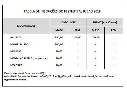 Tabela_Valores2018
