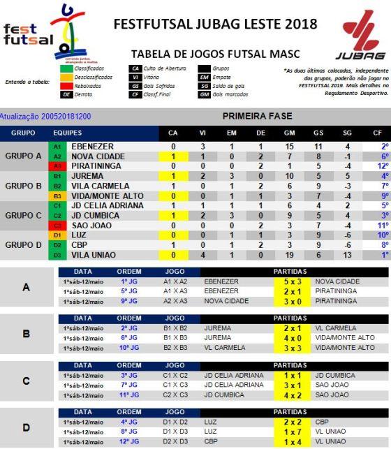 Tabela_Futsal20052018Parte1