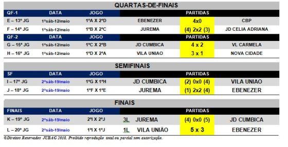 Tabela_Futsal20052018Parte2